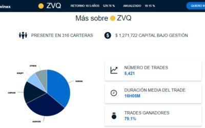 ZVQ + YIR son nuestras estrategias en DARWINEX